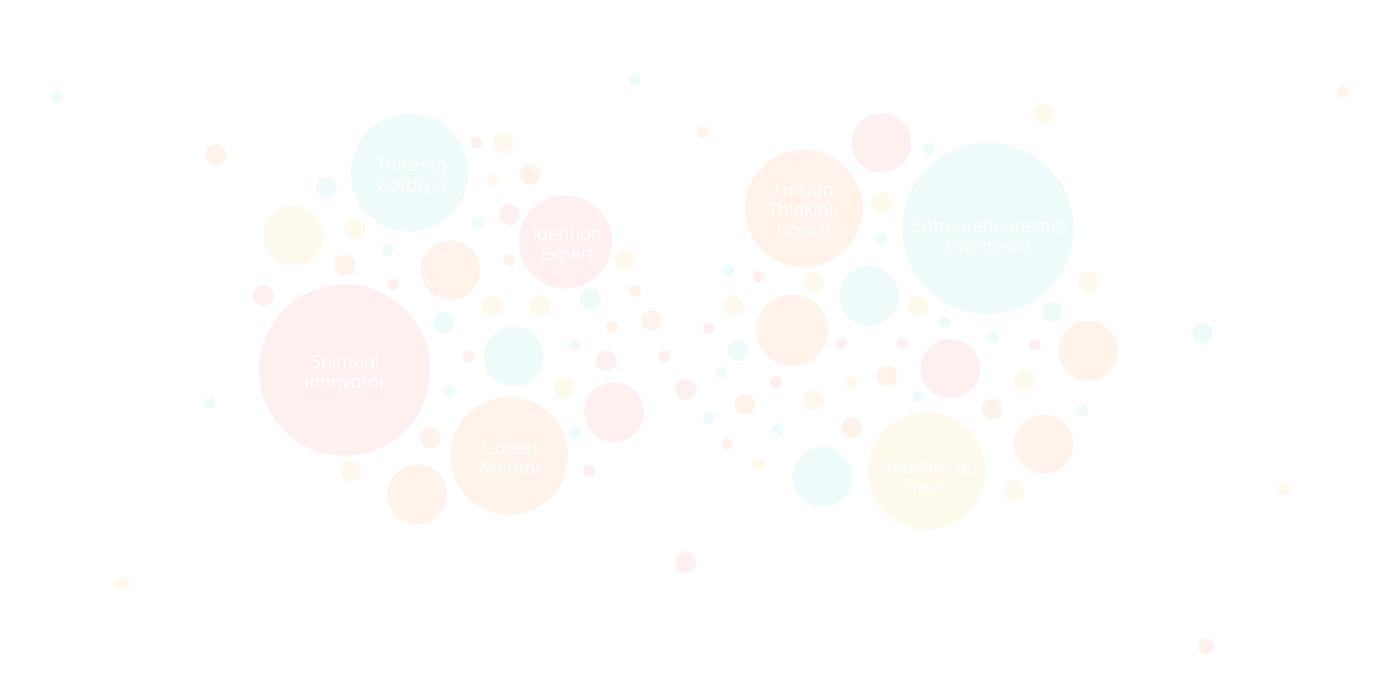 potential-inside-banner